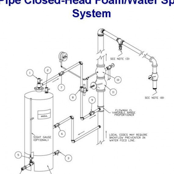 Pro C Connecting Pump Start Relay further US7762786 additionally cedarhilltxsprinklerrepair furthermore Irrigation Installation Diagram together with General Cargo Ship. on automatic sprinkler wiring diagram